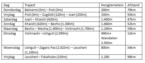 Tabel Svaneti.jpg